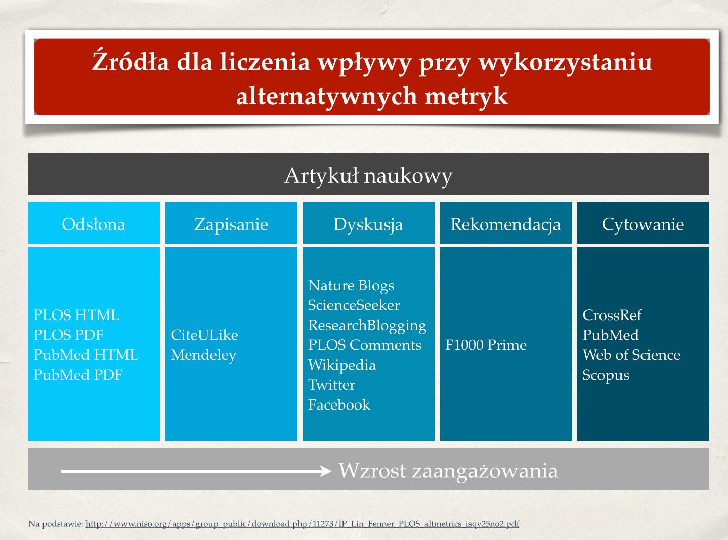 Zrzut ekranu 2013-11-05 06.47.49