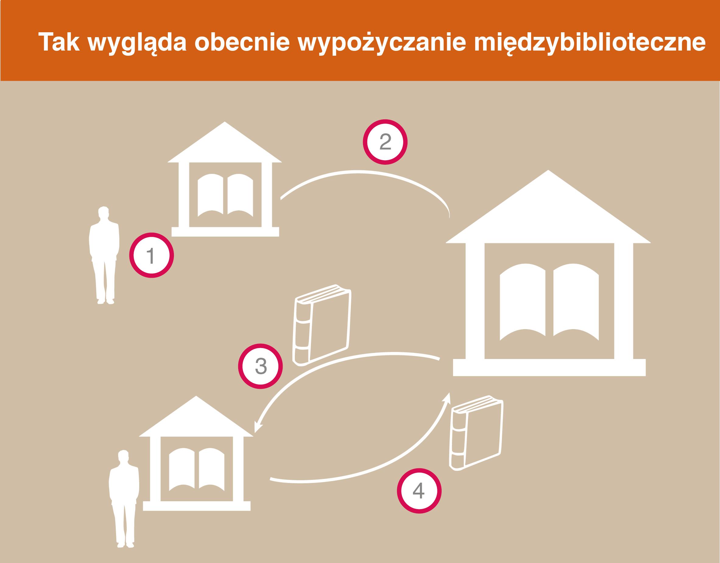 academica-schemat1